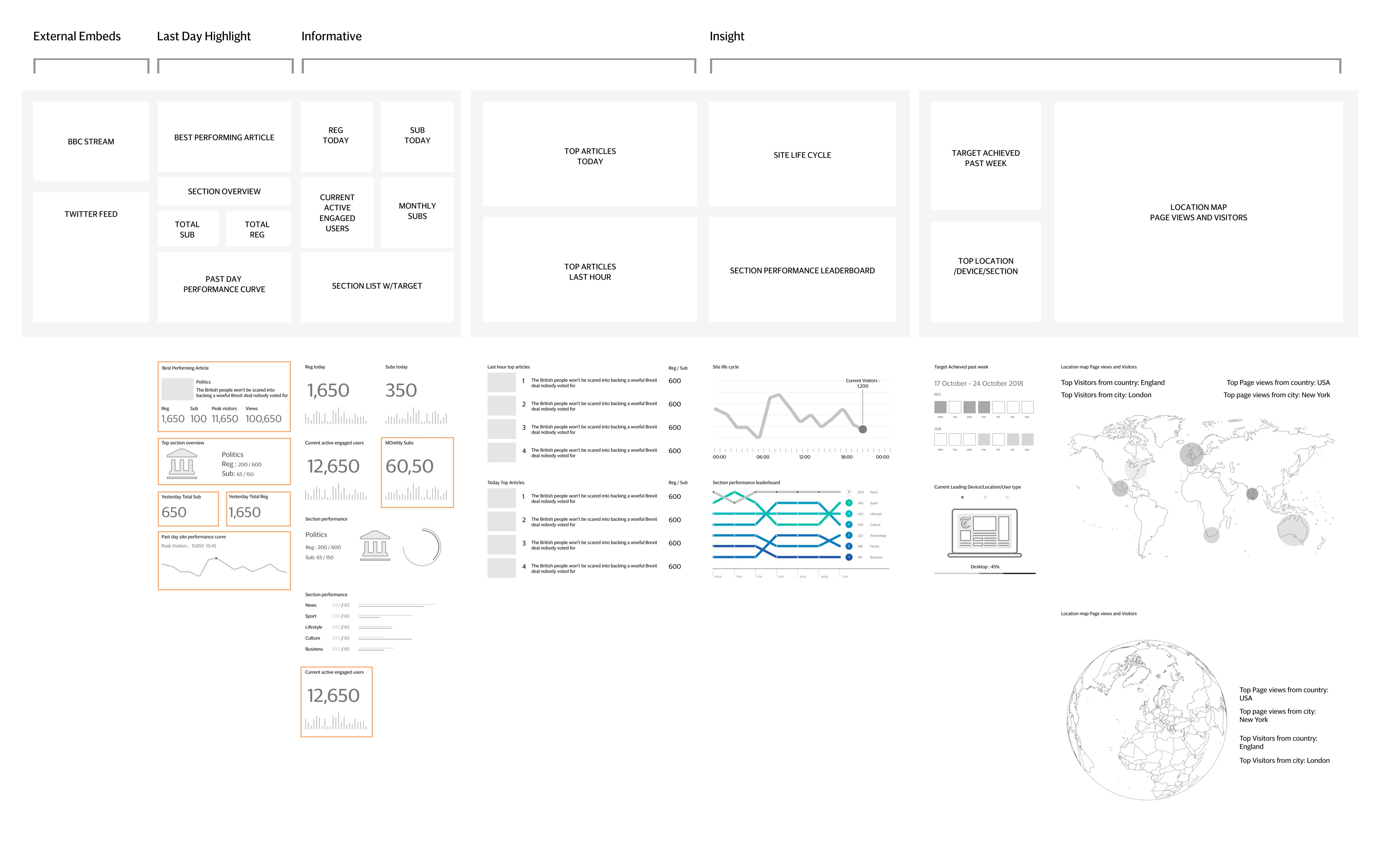 Wireframe of Pulse XL